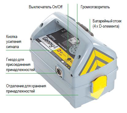 Генератор Radiodetection Genny4