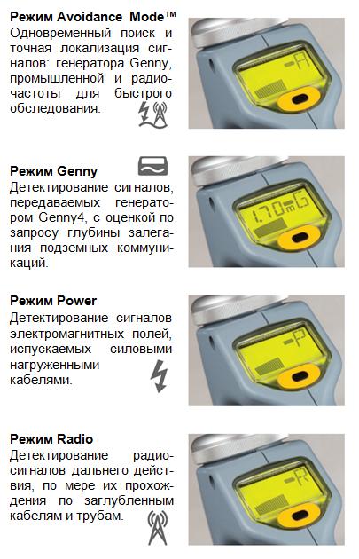 Radiodetection Трассоискатель C.A.T4 + Genny4