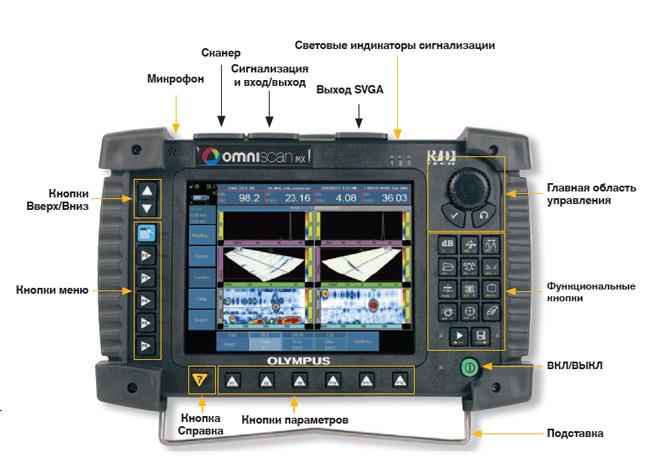 Olympus NDT OmniScan MX ECA