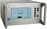 Power Diagnostix Systems RIVmeter